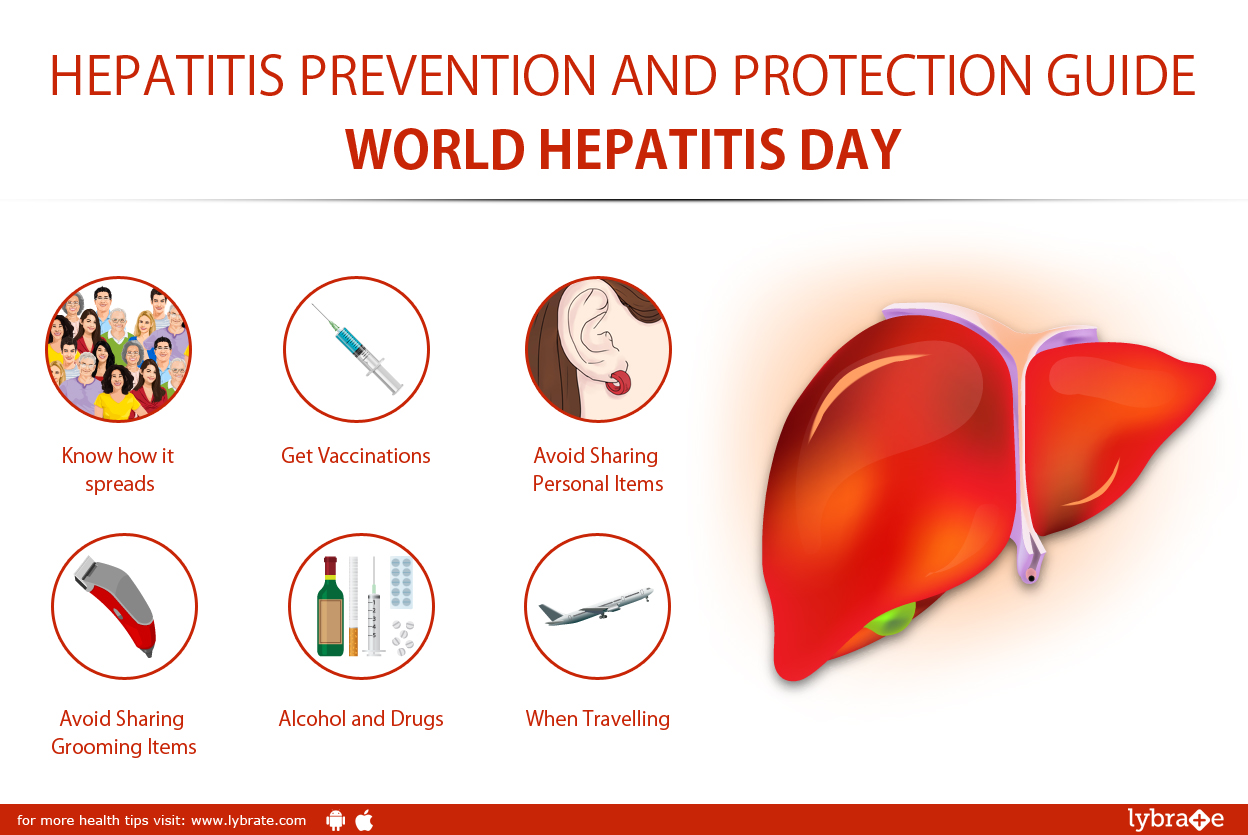 Hepatitis-Prevention-and-Protection-Guide